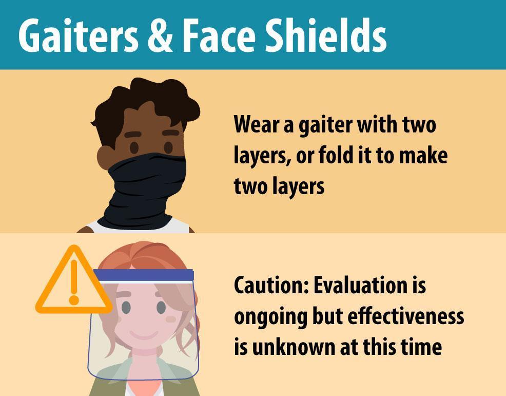 Gaiters & Face Shields - Info