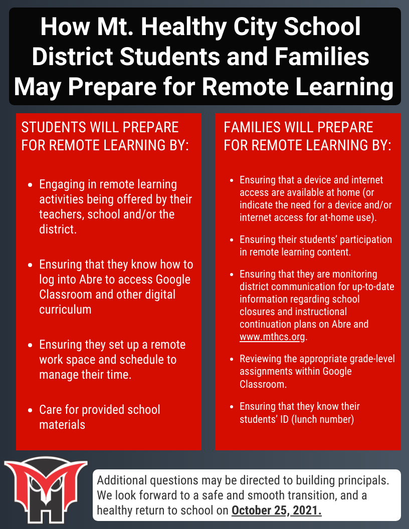 how to prepare for remote learning event
