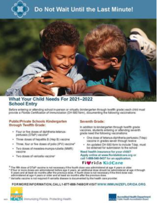 Immunizations required for school entry