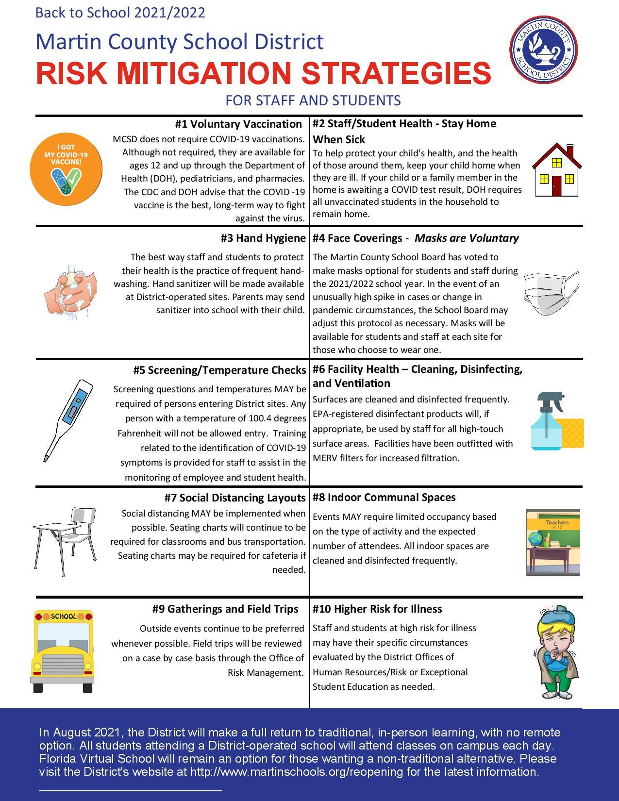 Risk Mitigation Strategies - Board Approved July 20, 2021
