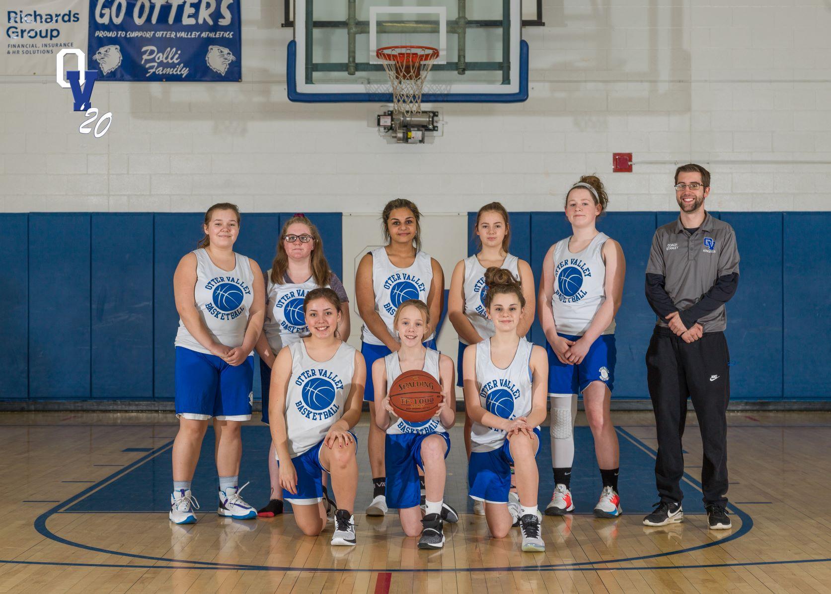 8th Girls Basketball