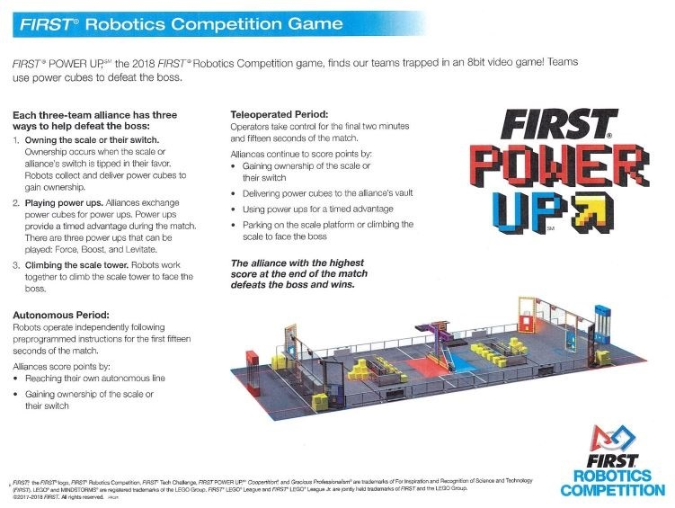 First Robotics Competition Game