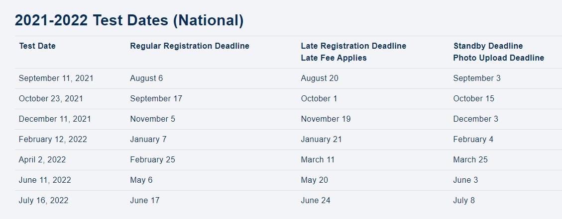 2019-2020 Act Test dates