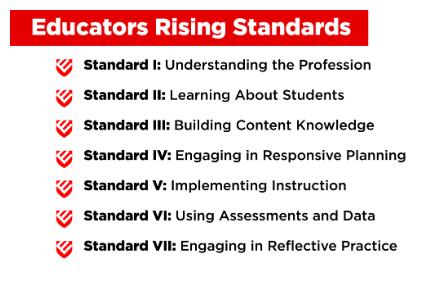 Educators Rising Standards