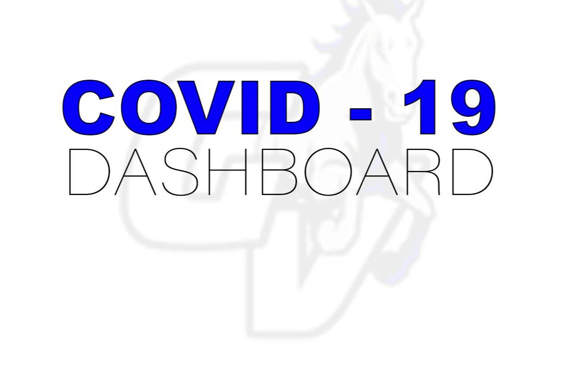 COVID-19 Dashborad