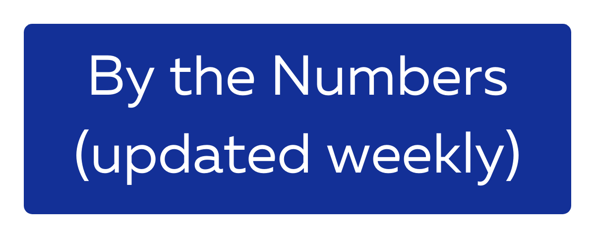 By the Numbers (updated weekly) button