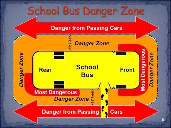 SCHOOL BUS DANGER ZONE