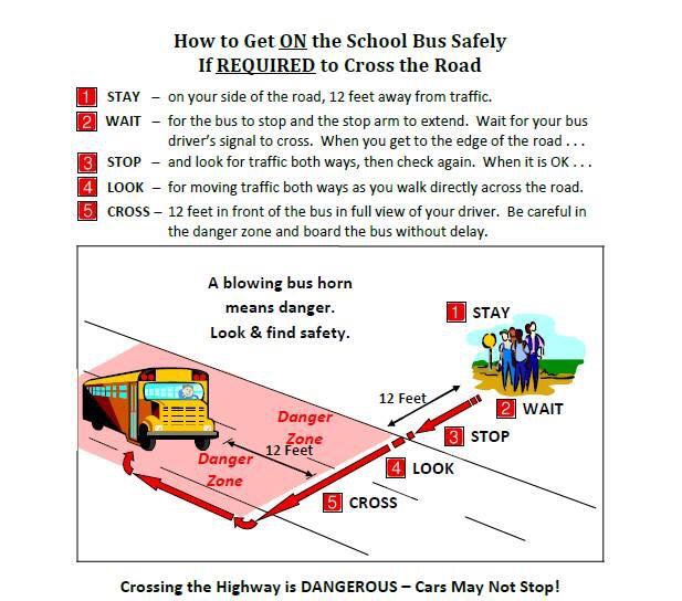 HOW TO GET ON THE SCHOOL BUS SAFELY IF REQUIRED TO CROSS THE ROAD