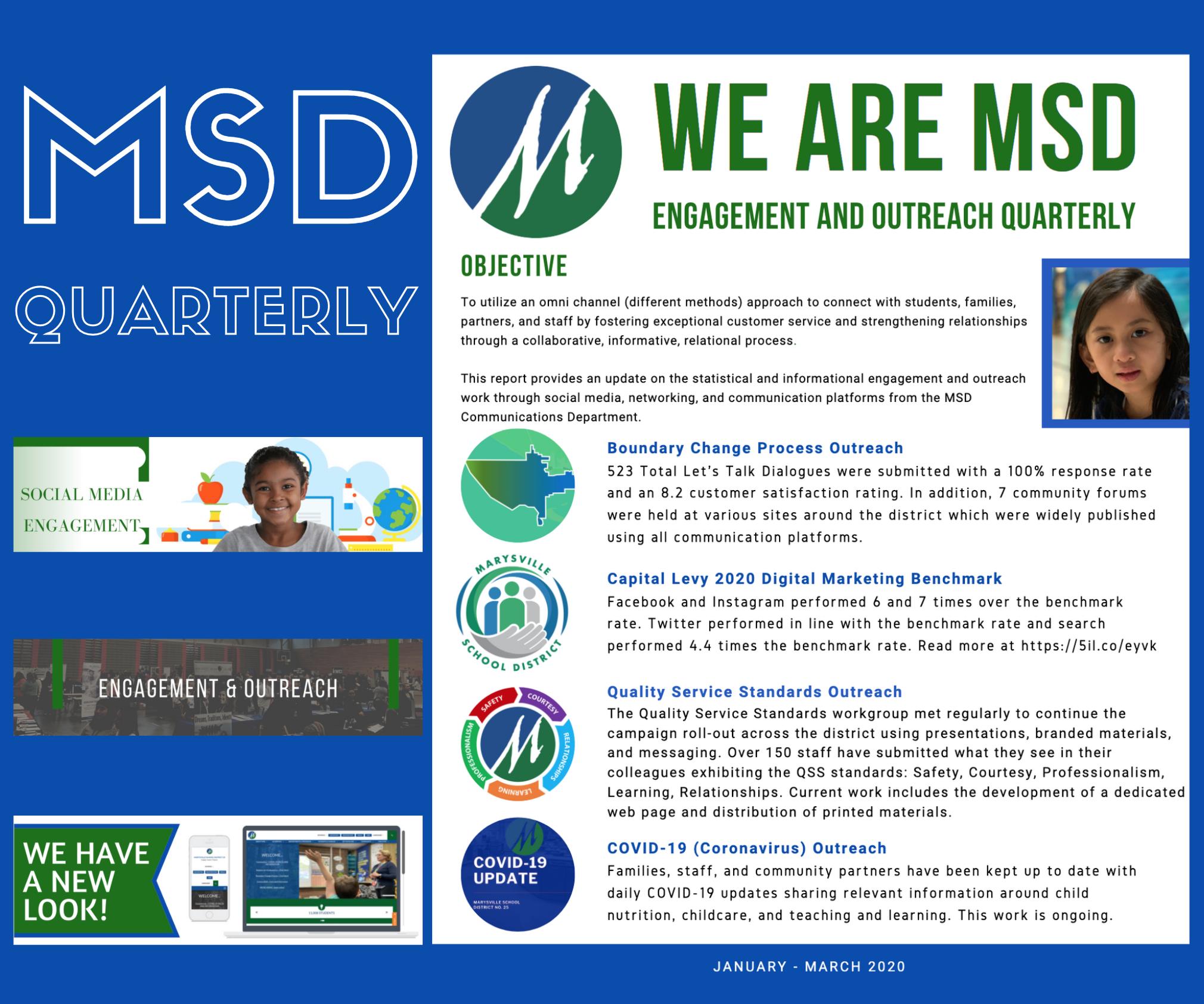 MSD Quarterly