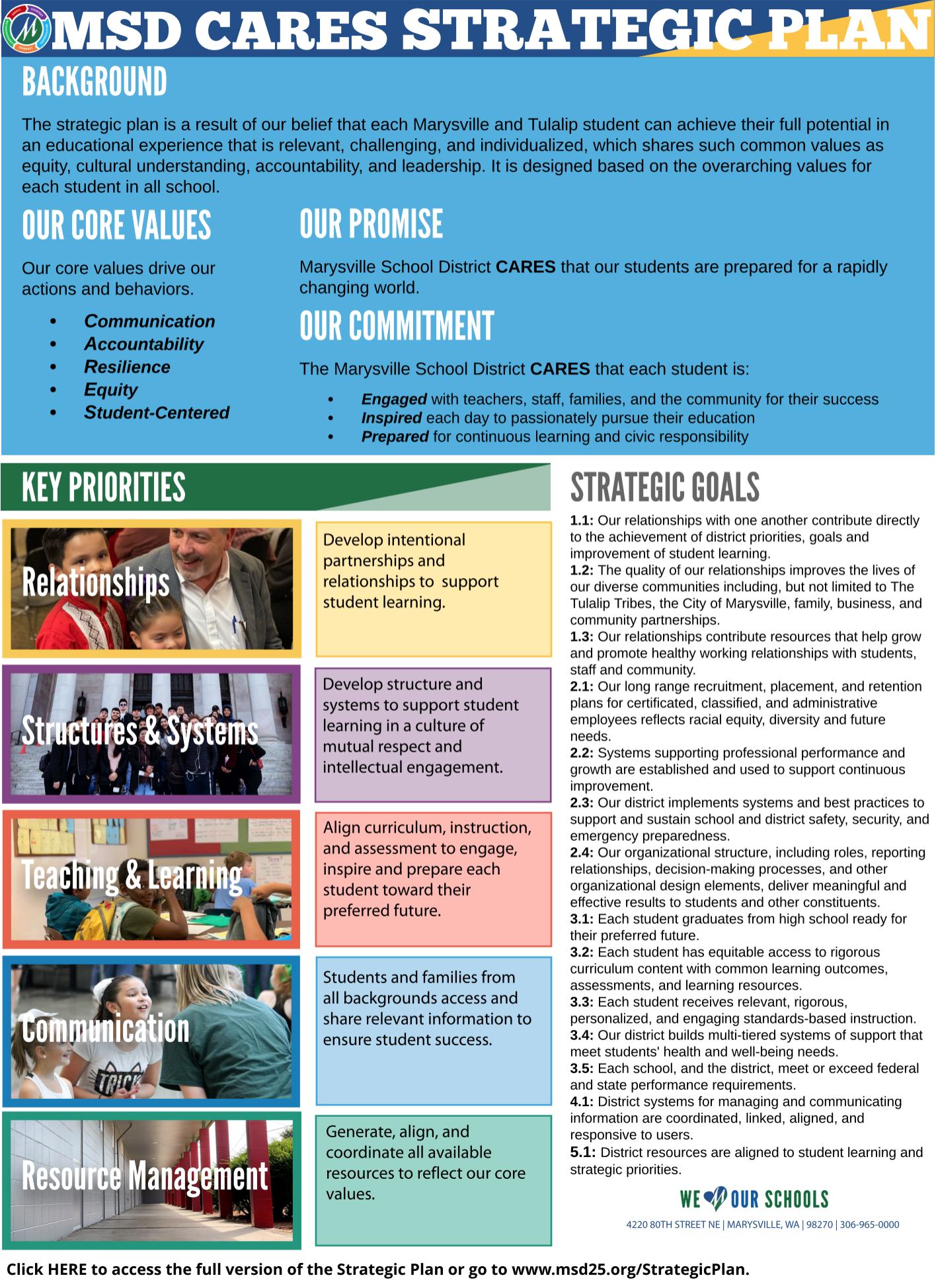 MSD Cares Strategic Plan