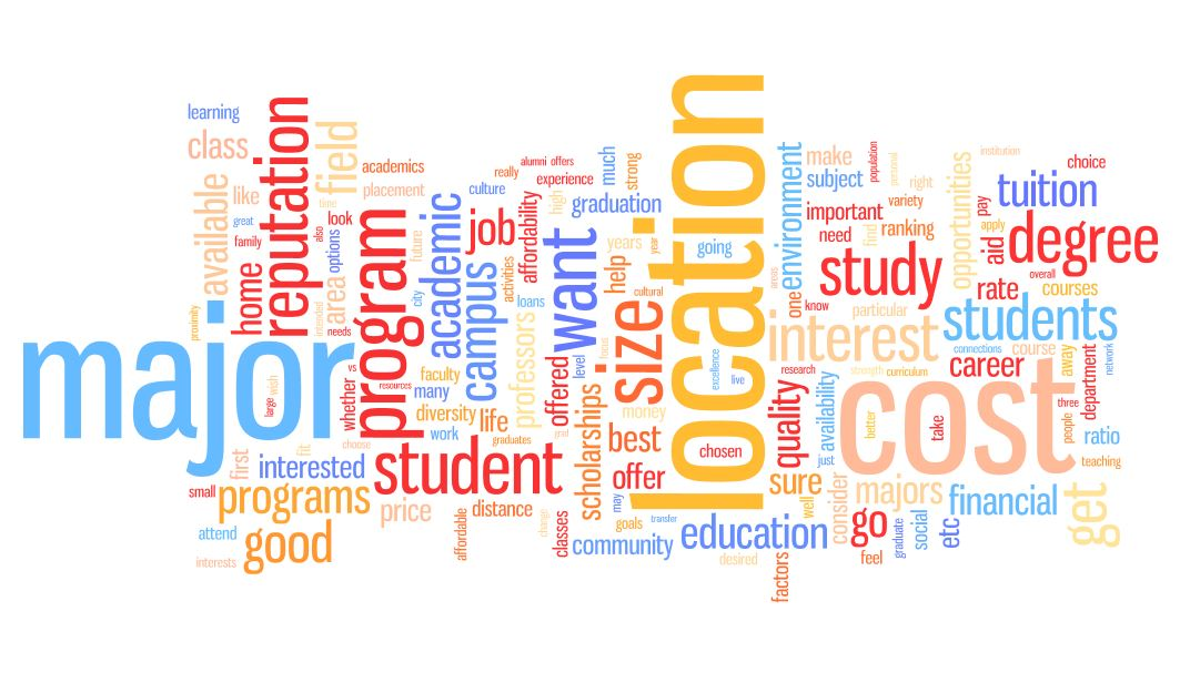 College word collage
