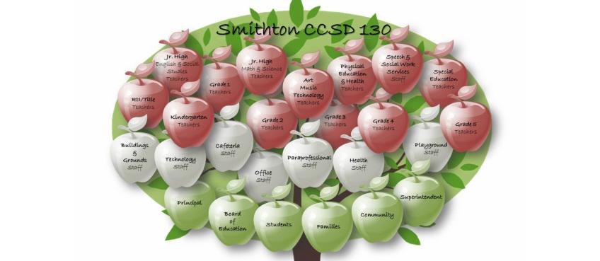 Smithton CCSD 130