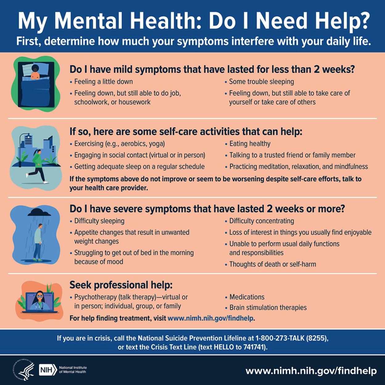 My Mental Health Fact Sheet