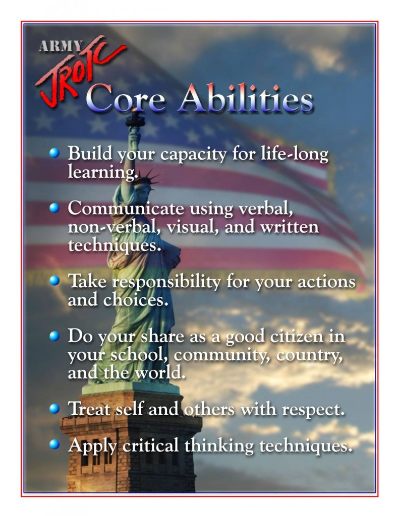 Army JROTC Core Abilities